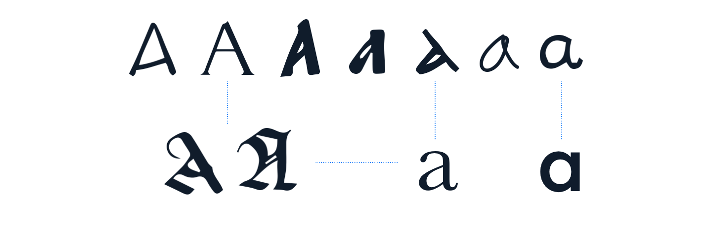 "Evolution of the Letter ""A"""