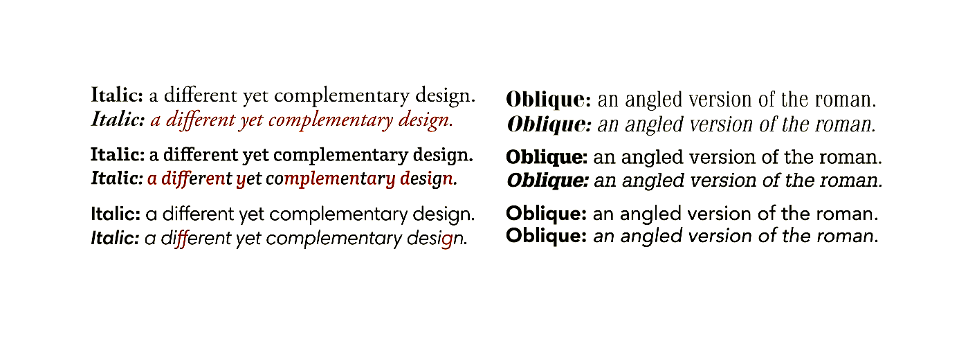 Italic Fonts
