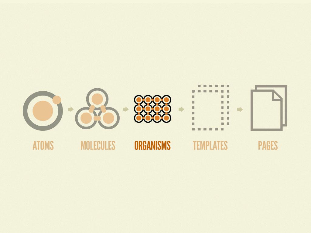 Organisms in Atomic Design (Brad Frost, Atomic Design)