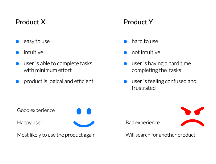 Product usability scenarios