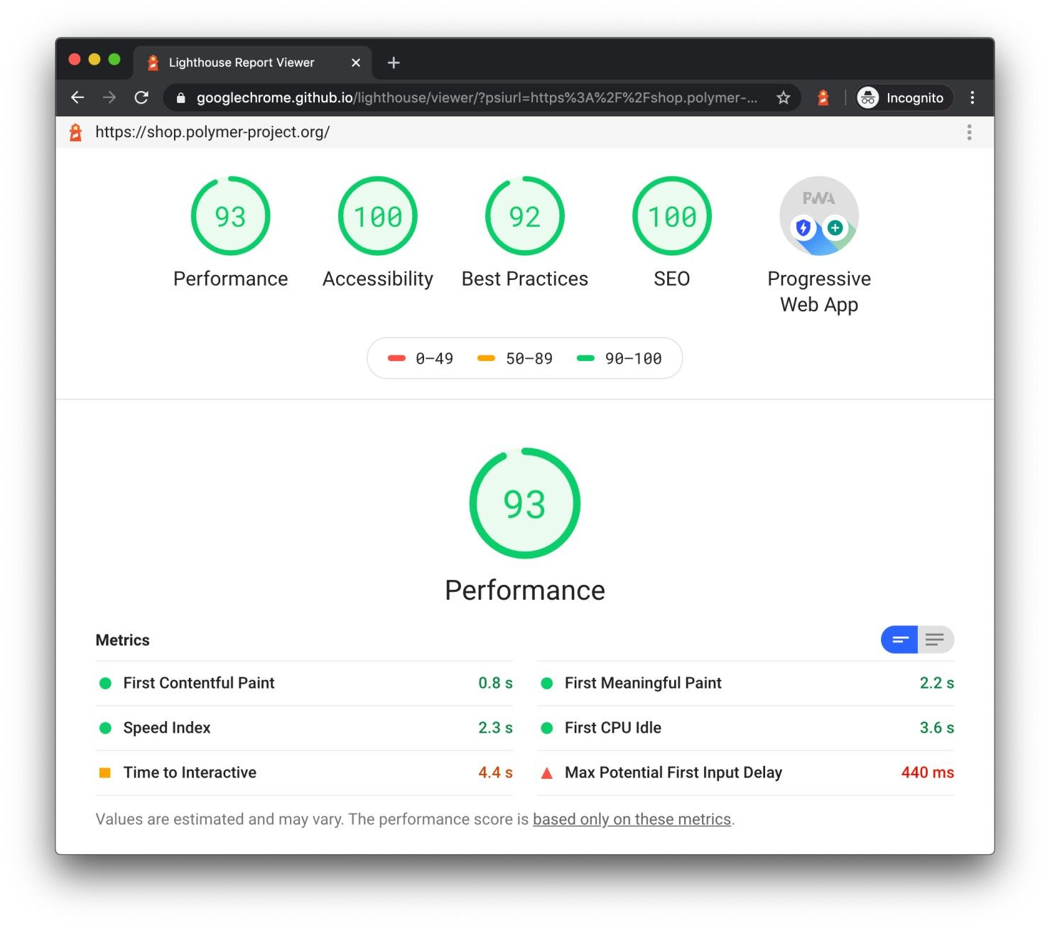 Example of an app performance report