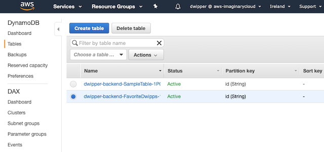 Integration With AWS DynamoDB