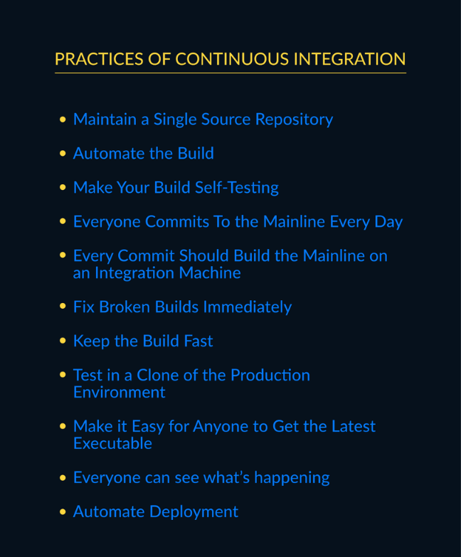 Practices of Continuous Integration. Source: Imaginary Cloud