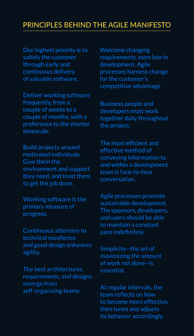 12 Principles of the Agile Manifesto. Source: Imaginary Cloud