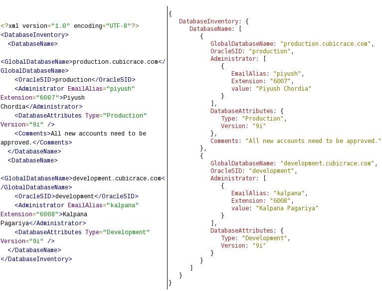 XML (left) vs. JSON (right)