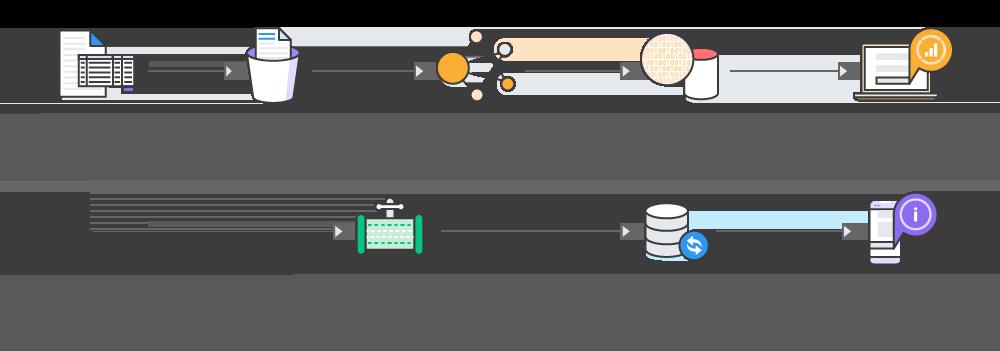 Amazon - Big Data Platform