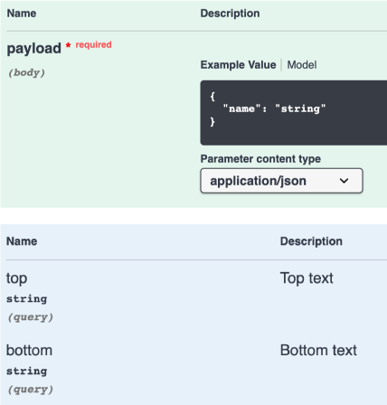 Documentation for query params and request body