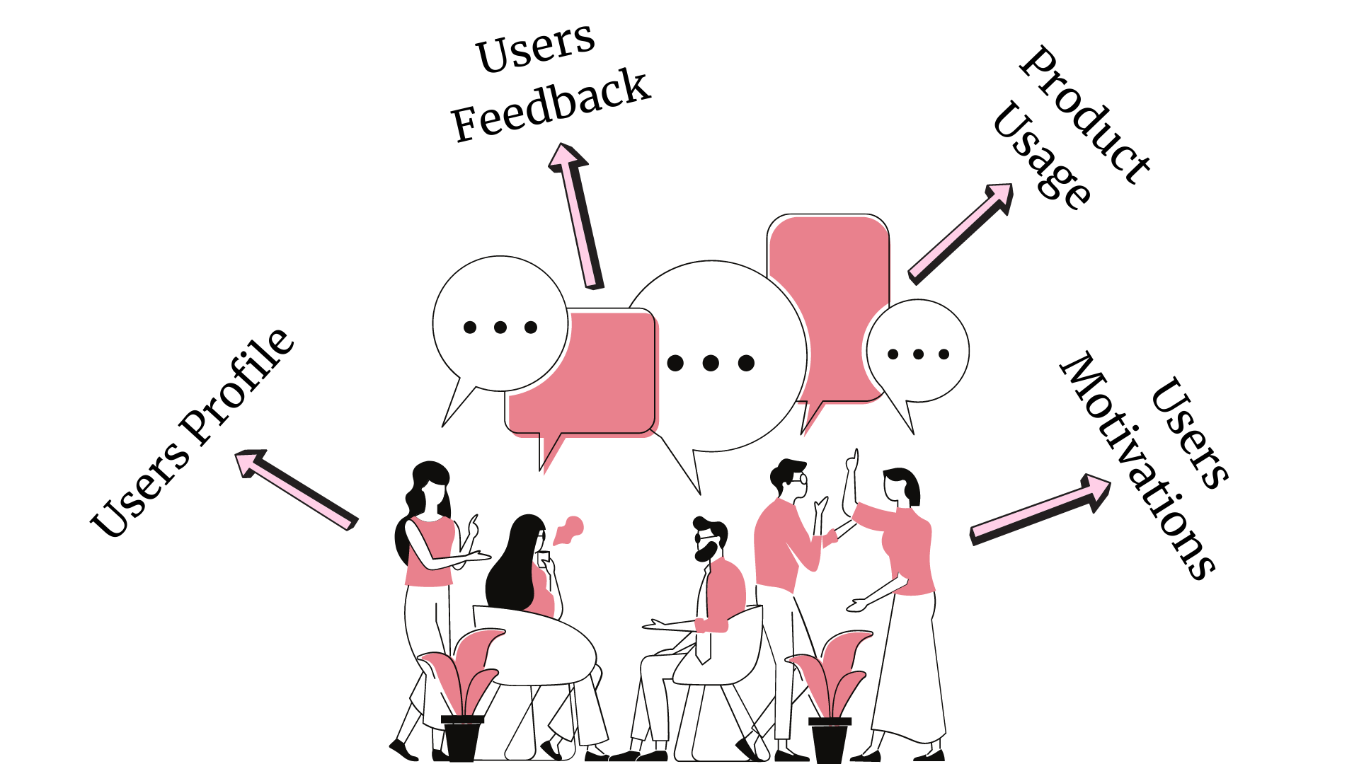 UX Audit - Users Research