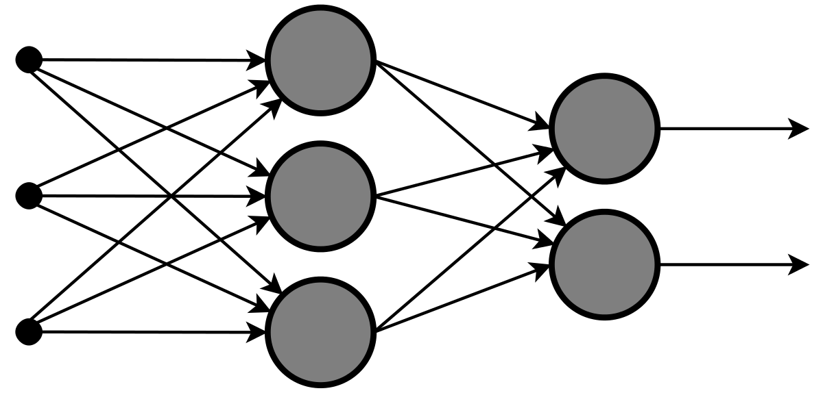 Neural Networks Example
