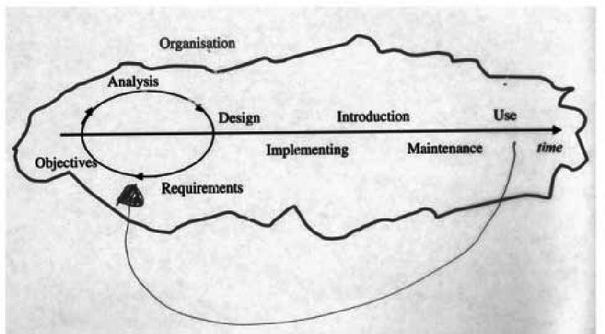 Scandinavian Approaches to Participatory Design